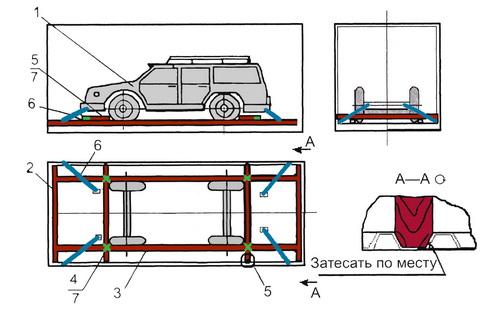 Отправка автомобиля жд транспортом